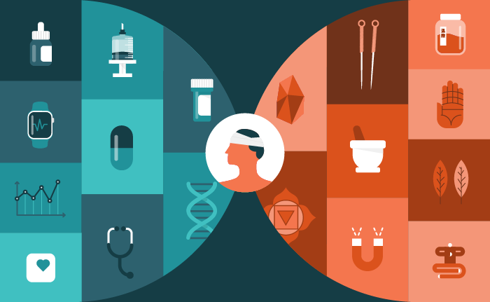 question: how do allopathic and complementary & alternative medicine (CAM)differ?