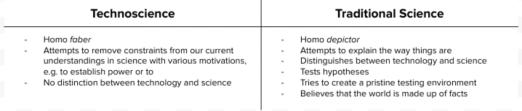 technoscience vs. traditional science